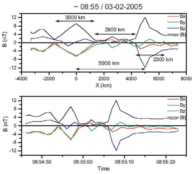 1567217335777-solar-wind-density-hole_DS.jpe