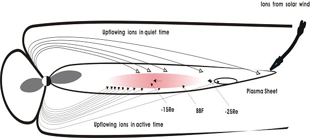 1567218856639-Terrestrial-Ions.jpg