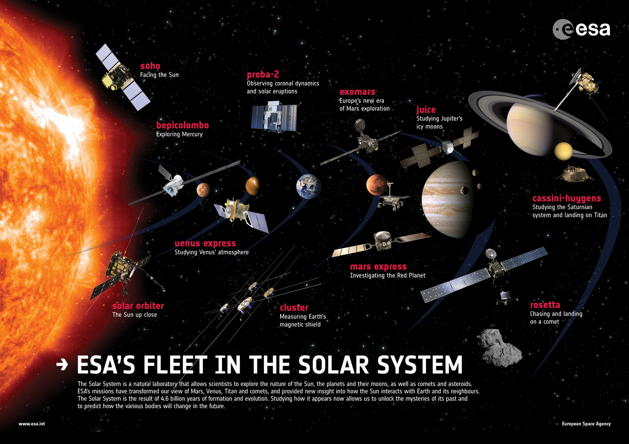 1567214829613-ESA_fleet_in_the_Solar_System_poster_2017_1280w.jpg