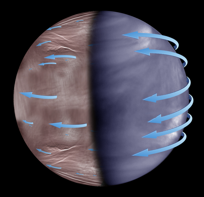 1567214446253-Venus_super_rotation.png