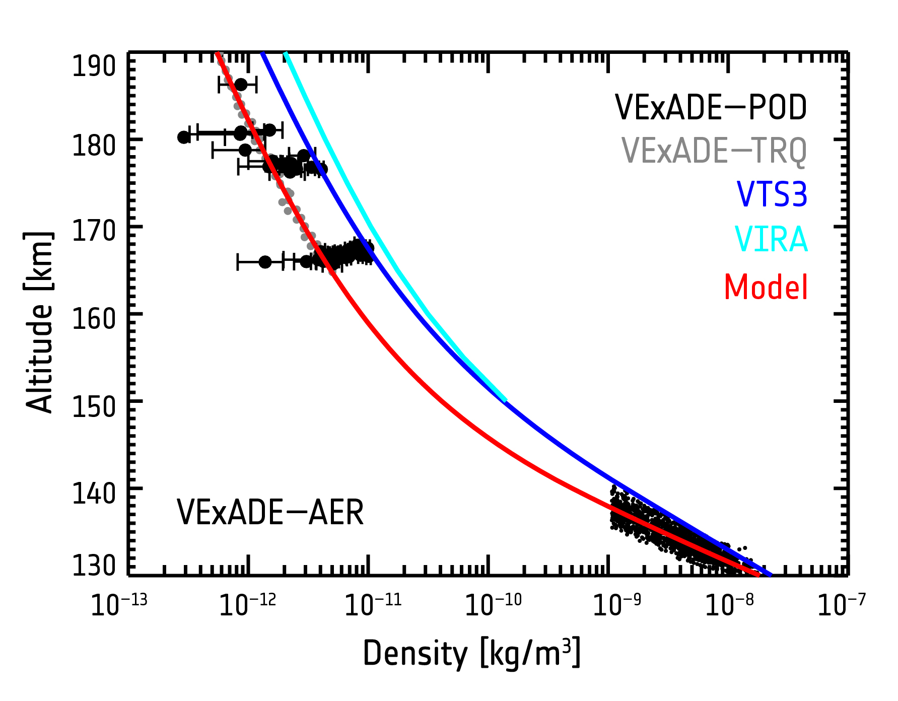 1567215636723-Venus_Express_ADE_polar_atmospheric_density_profile.jpg