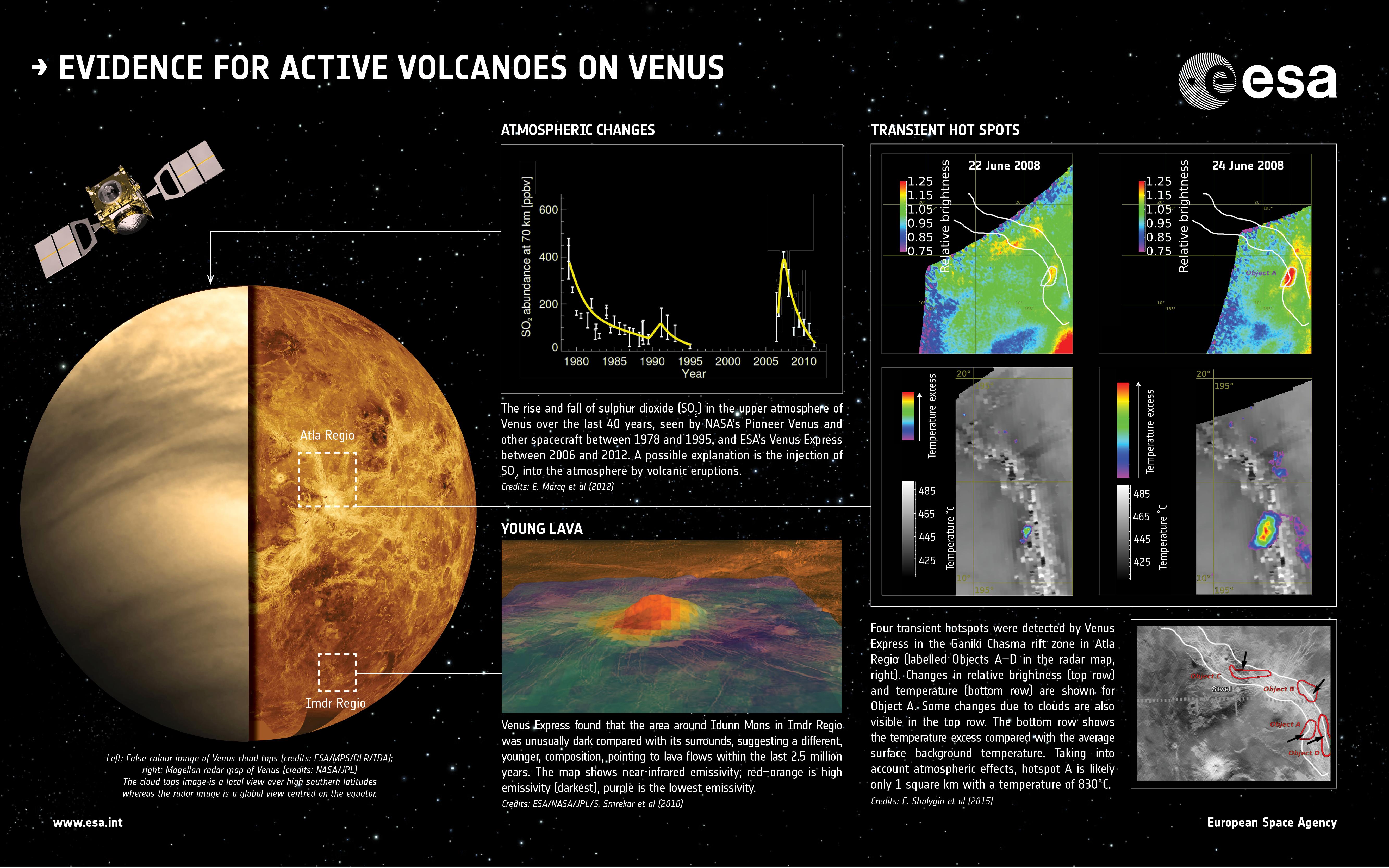 1567215991777-ESA_VenusExpress_Infographic_Volcanoes.jpg
