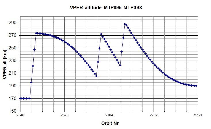 1567216420105-VEX_PER_MTP95-98.jpg