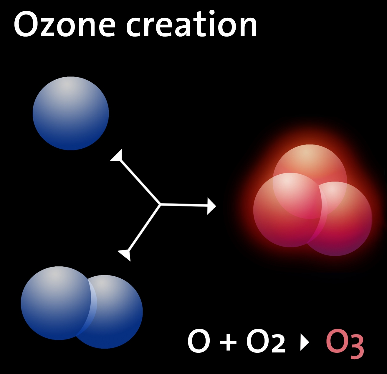1567217558445-Ozone_creation.jpg