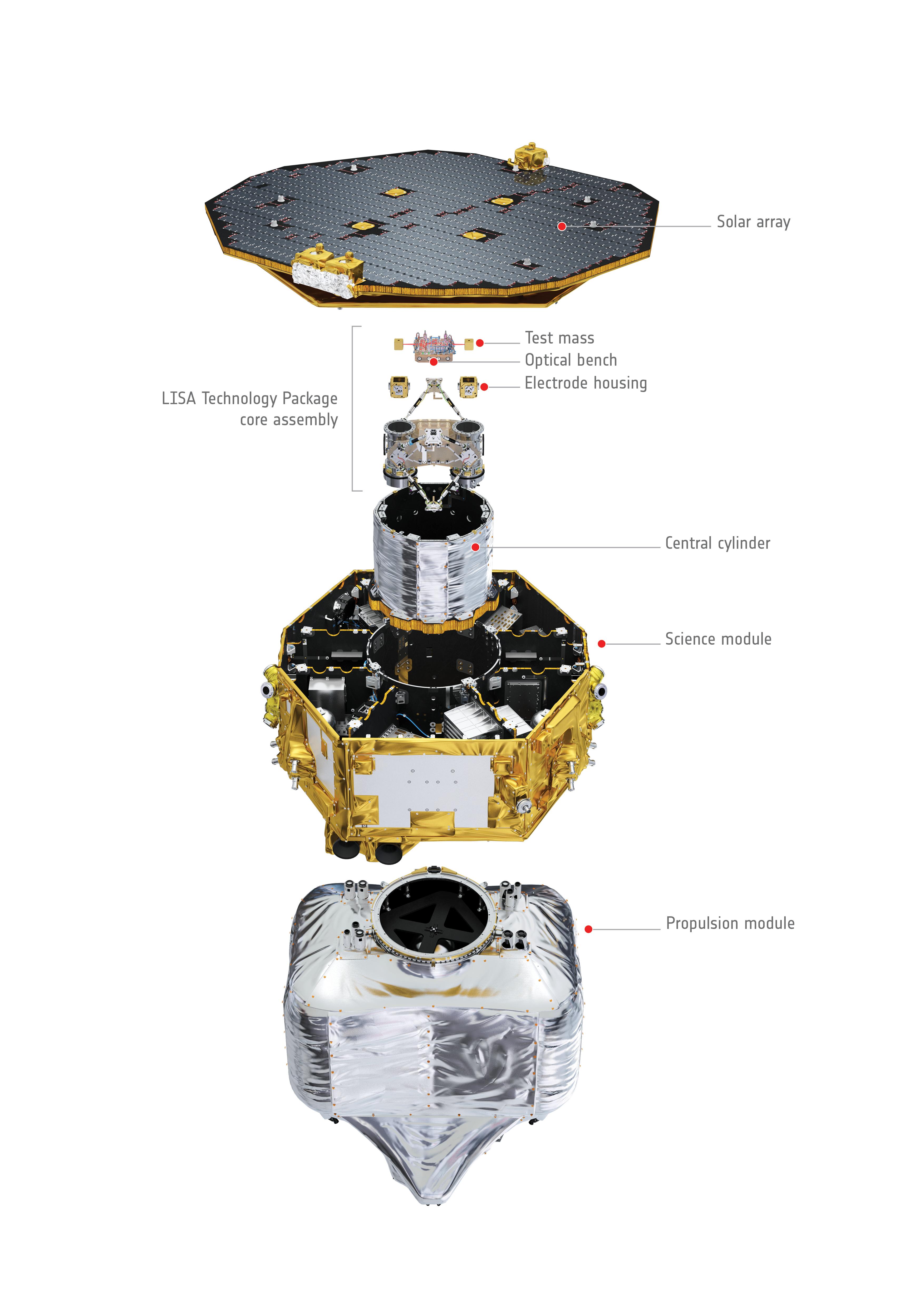 1567215795555-ESA_LISA_Pathfinder_ExplodedView_Annotated.jpg