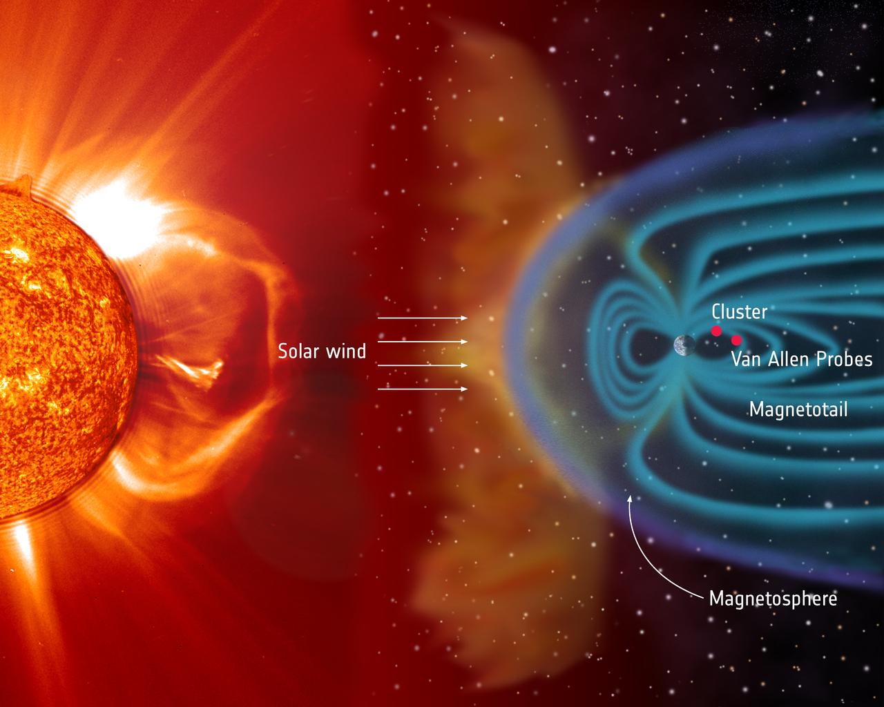 1567214117875-Cluster_and_Van_Allen_Probes_in_Earth_magnetosphere_1280.jpg