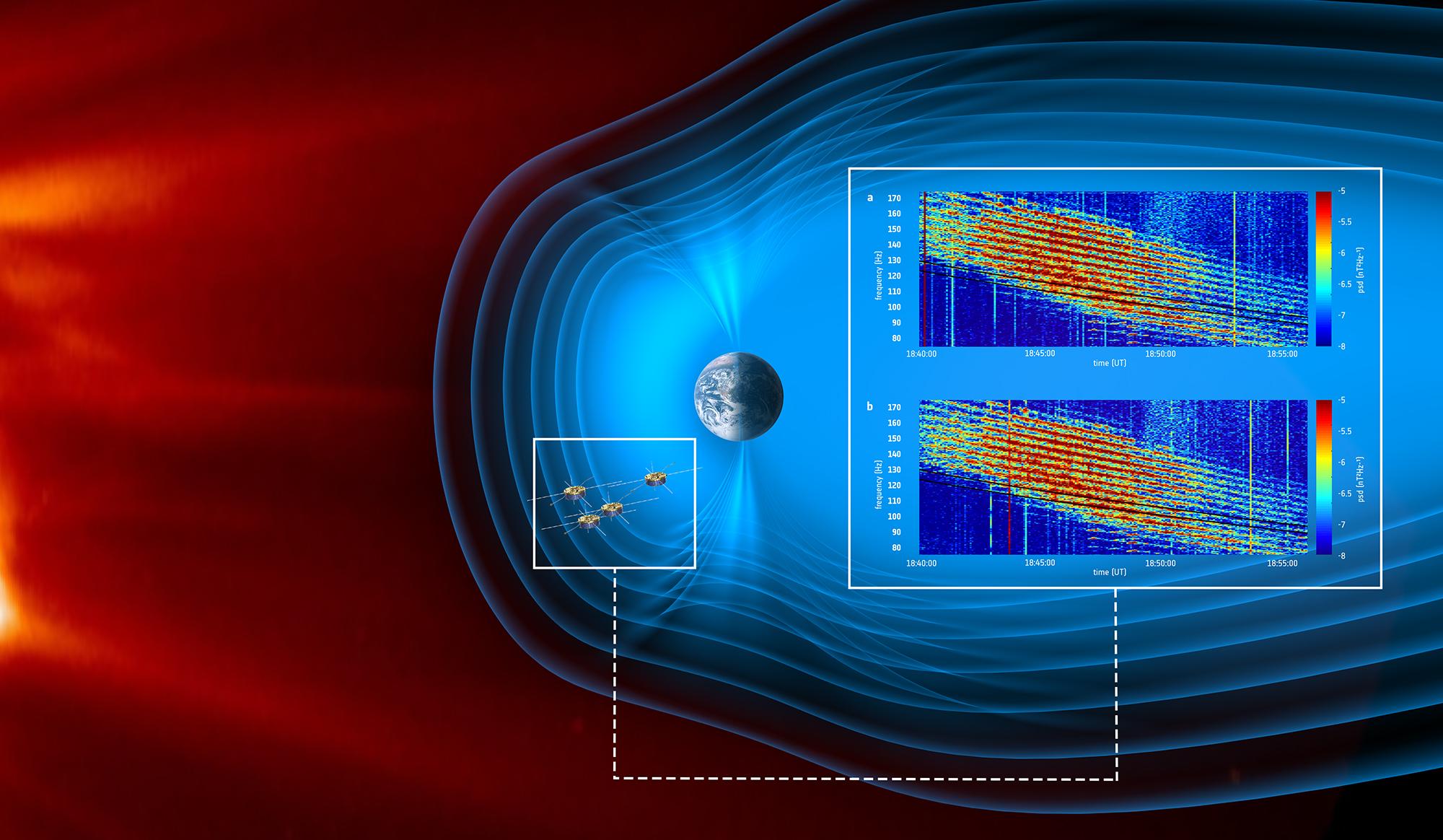 1567216144923-Cluster_observes_equatorial_noise.jpg