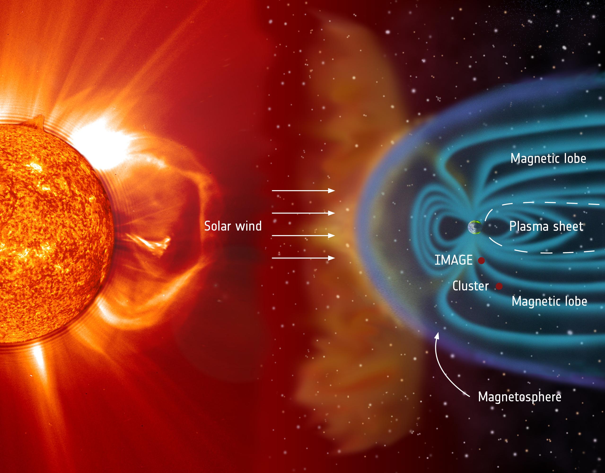 1567216158753-Cluster_and_Image_during_aurora_observation.jpg