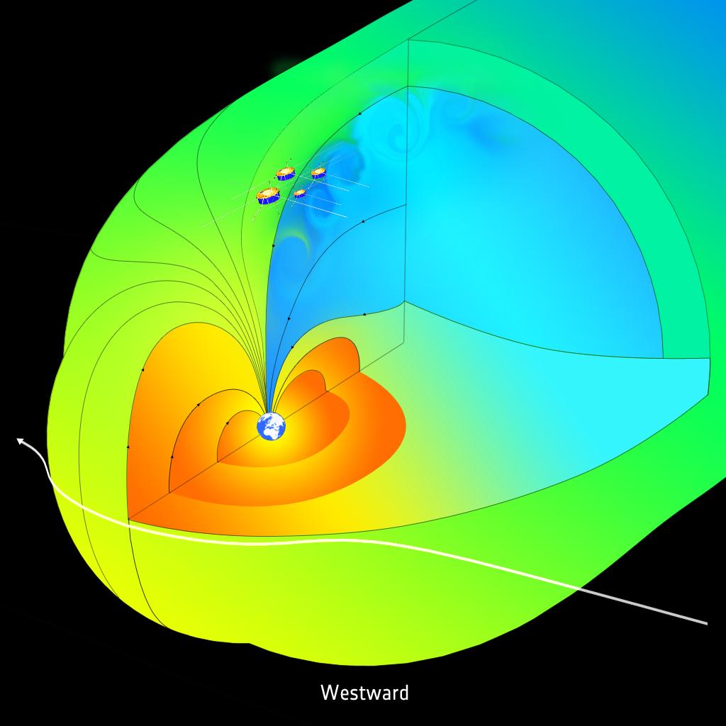 1567216825474-cluster_magnetosphere_illustration2_Westward.jpg