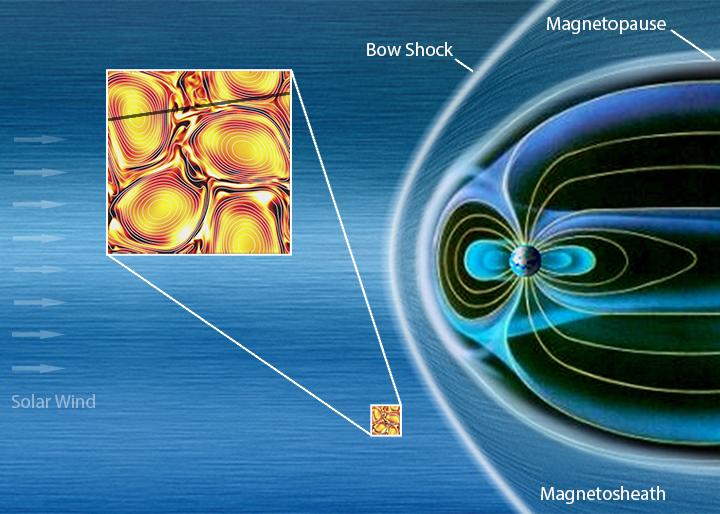 1567216830051-Cluster_solarwind_720x.jpg