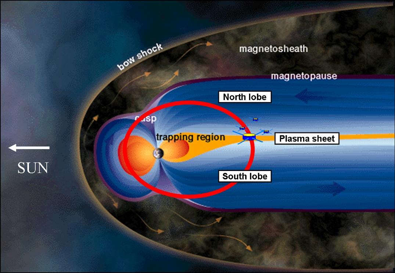 1567217734543-EarthMagnetosphere.jpg