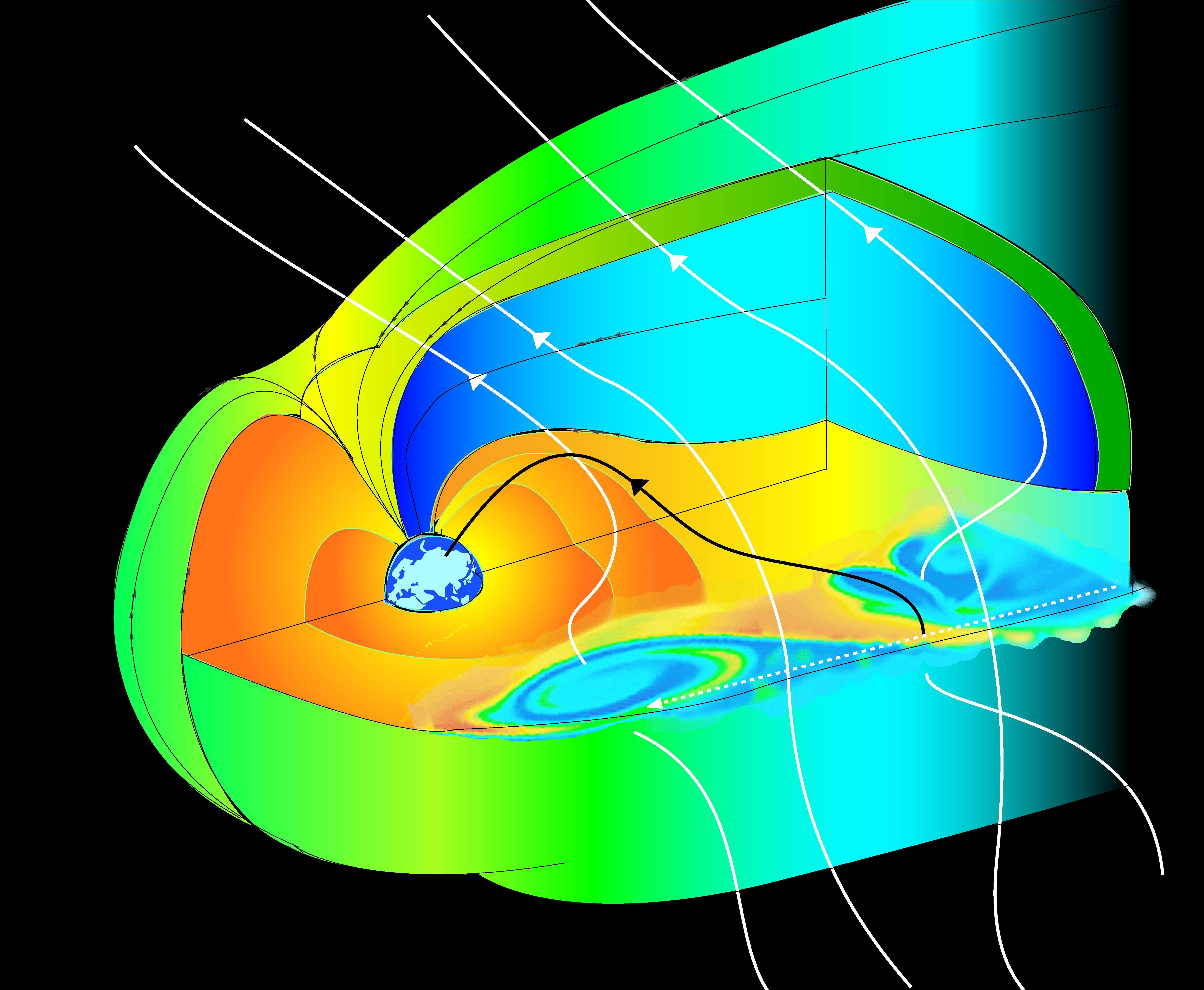 1567217966585-cluster20040812-magnetosphere.jpg