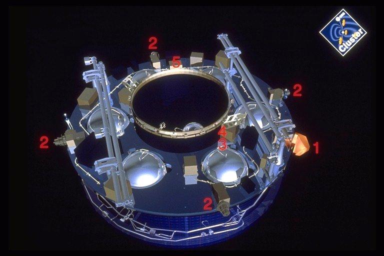 1567218535524-Cluster-instruments2.jpg