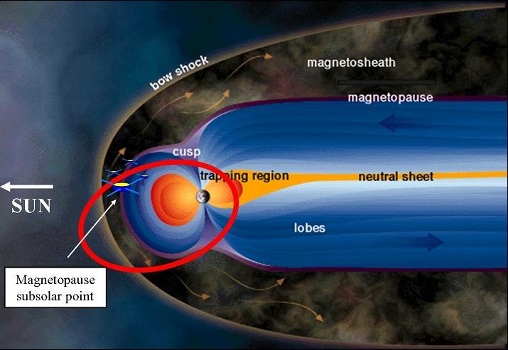 1567220334783-magnetopause-subsolar-point.jpg
