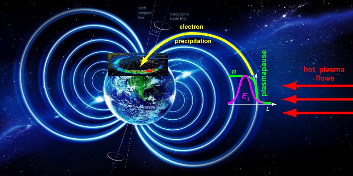 Cluster_Auroral_substorms_triggering.jpg