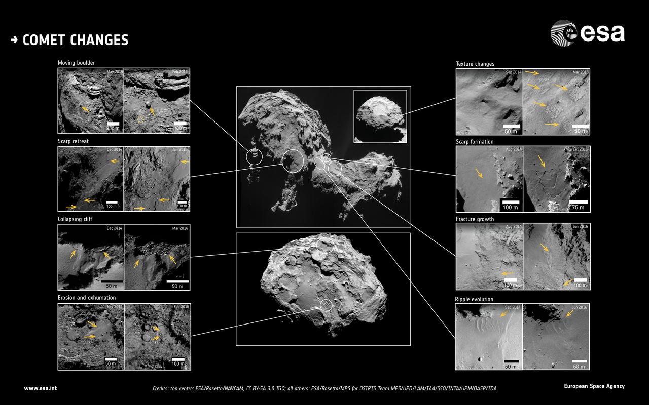 1567214413580-ESA_Rosetta_CometChanges_Infographic_1280.jpg