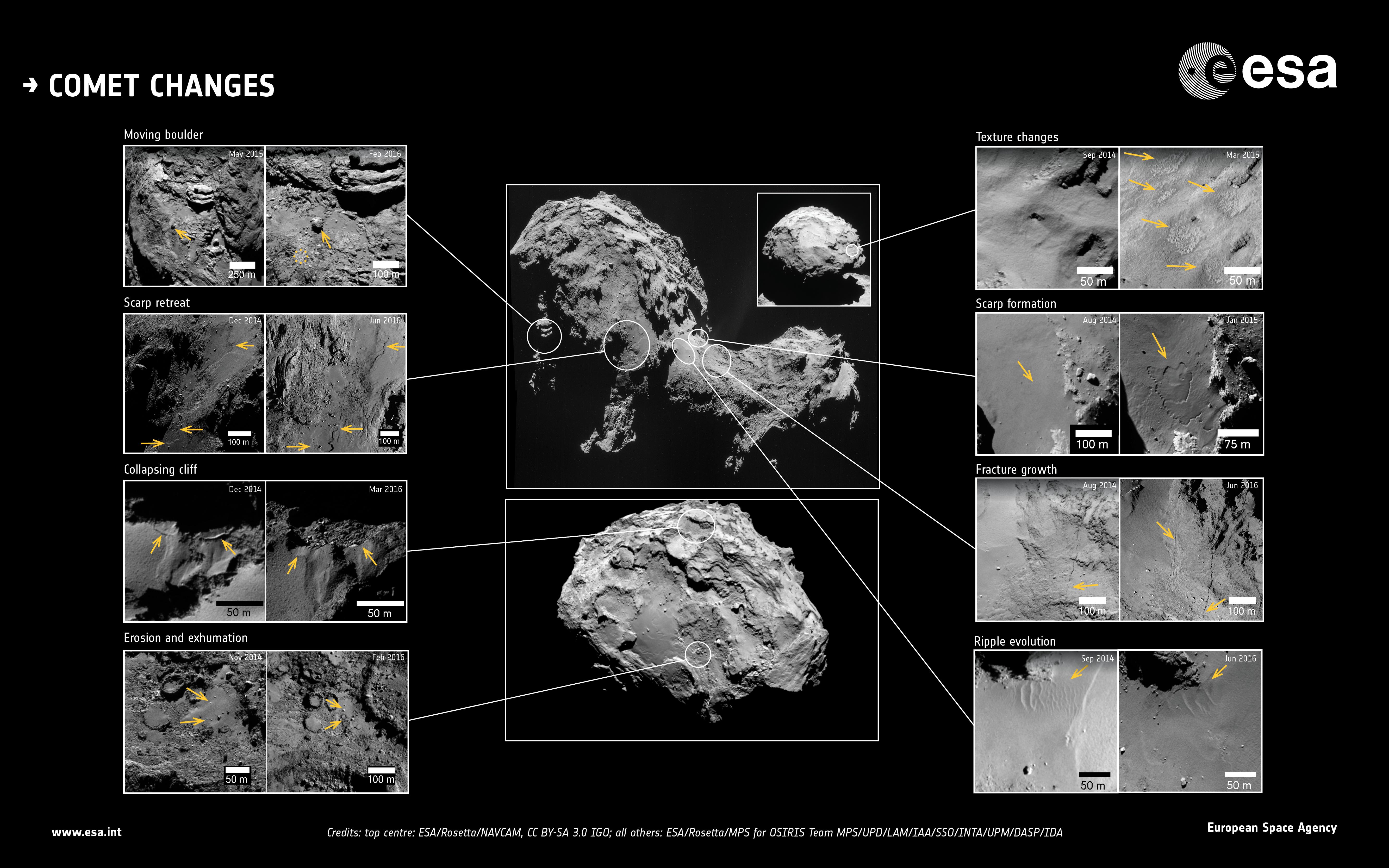 1567214413769-ESA_Rosetta_CometChanges_Infographic.jpg
