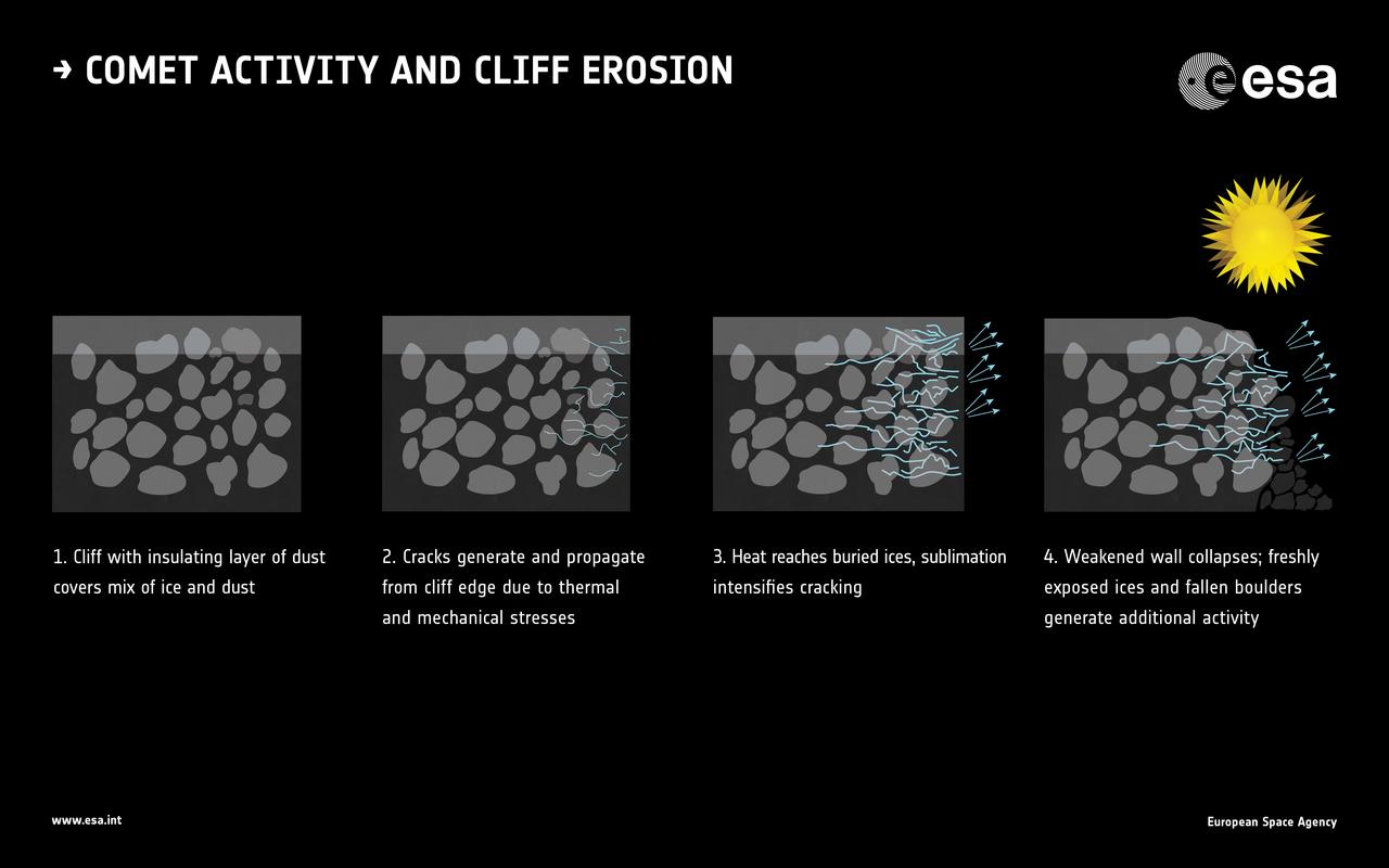 1567214859441-ESA_Rosetta_Fireworks_fig4_1280.jpg