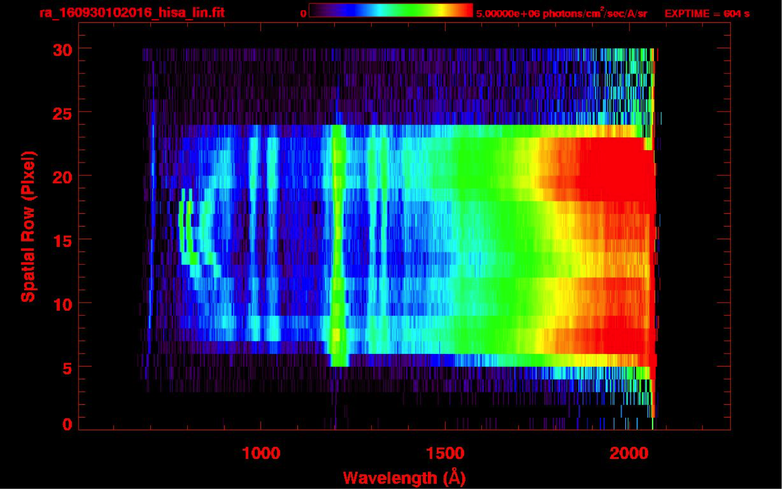 1567215194136-Rosetta_ALICE_final_spectra_20160930.png