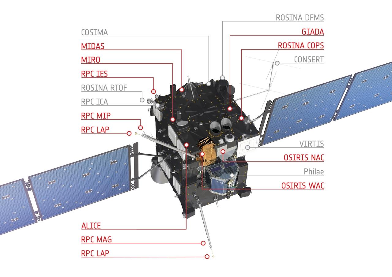 1567215337652-ESA_Rosetta_67P_20160219_Outburst_Instruments_1280.jpg