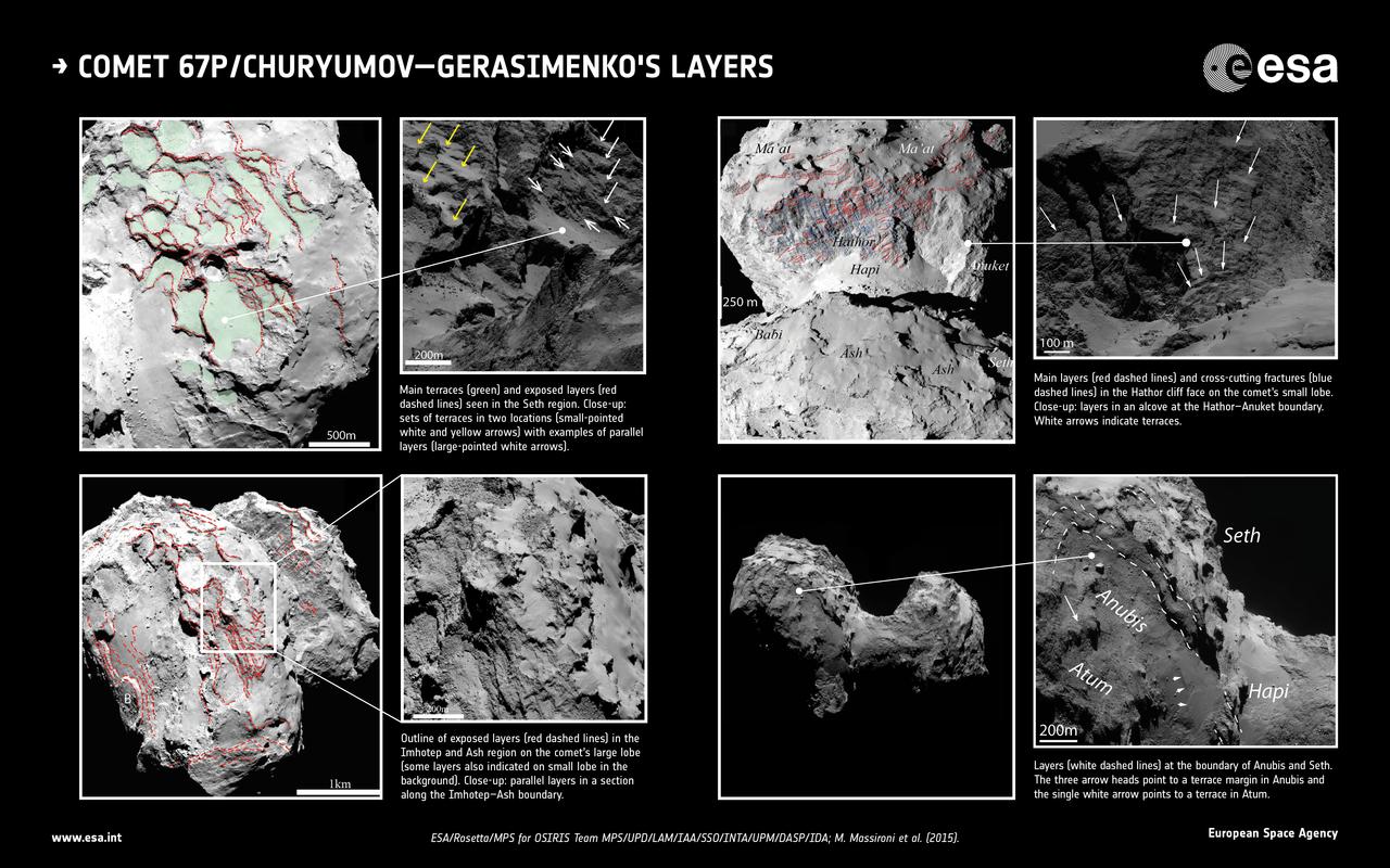 1567215893913-ESA_Rosetta_OSIRIS_67P_CometLayers_1280.jpg