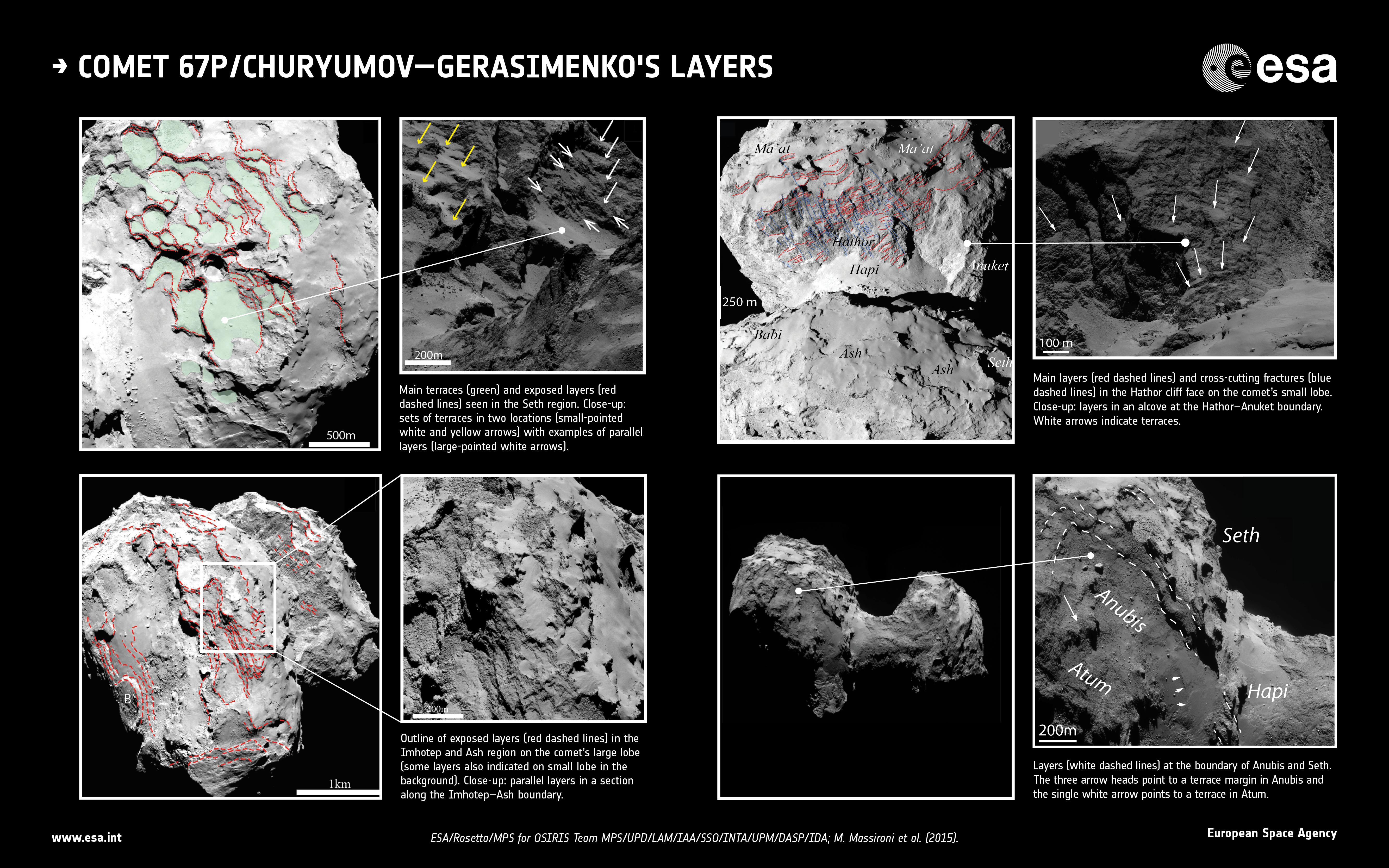 1567215894350-ESA_Rosetta_OSIRIS_67P_CometLayers.jpeg