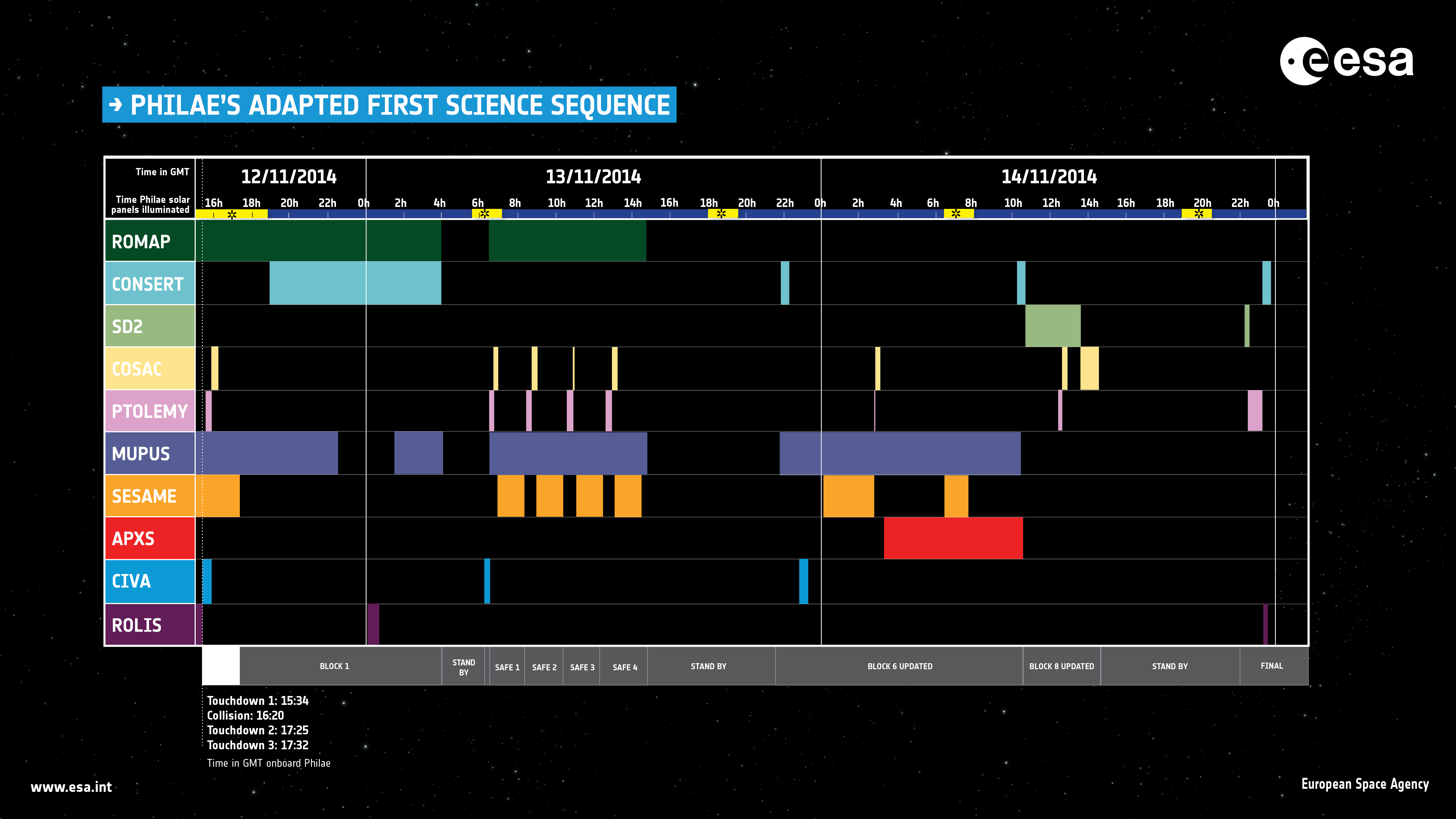 1567215953144-Rosetta_Philae_Adapted_first_science_sequence_2015-07-30_crop.jpg