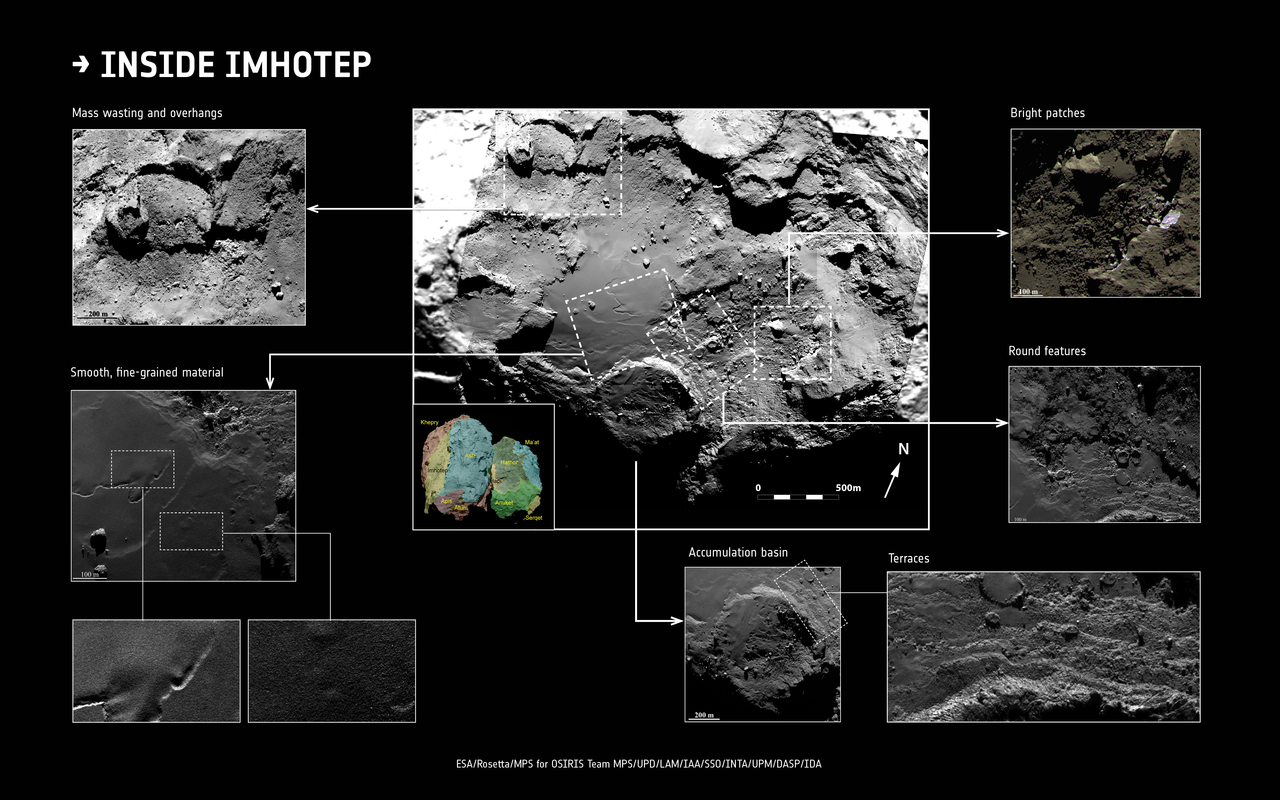 1567215972926-Rosetta_OSIRIS_NAC_67P_Inside_Imhotep_1280.jpg