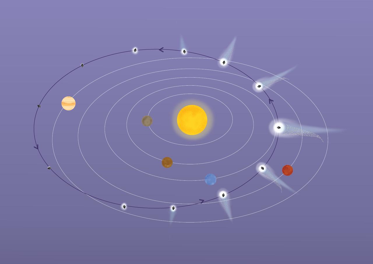 1567216092252-ESA_Rosetta_67P_orbit_diagram_1280.jpg