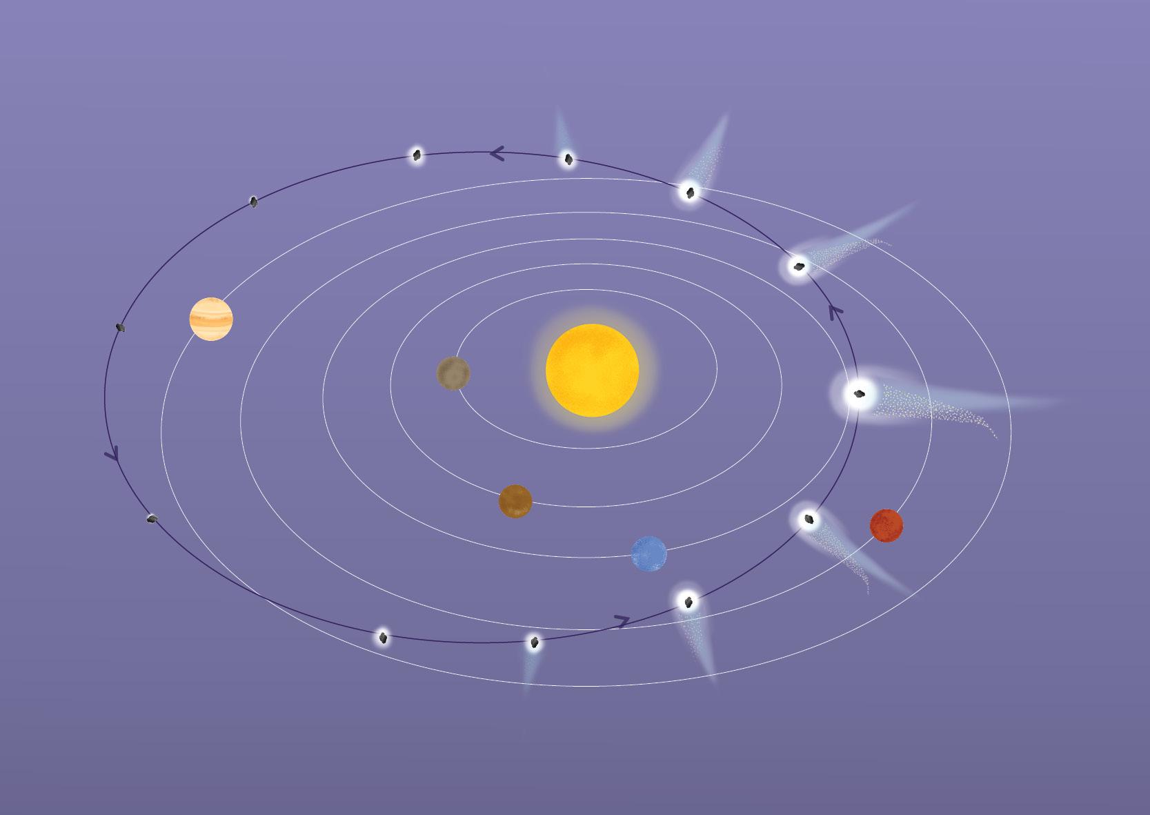 1567216092401-ESA_Rosetta_67P_orbit_diagram.jpg