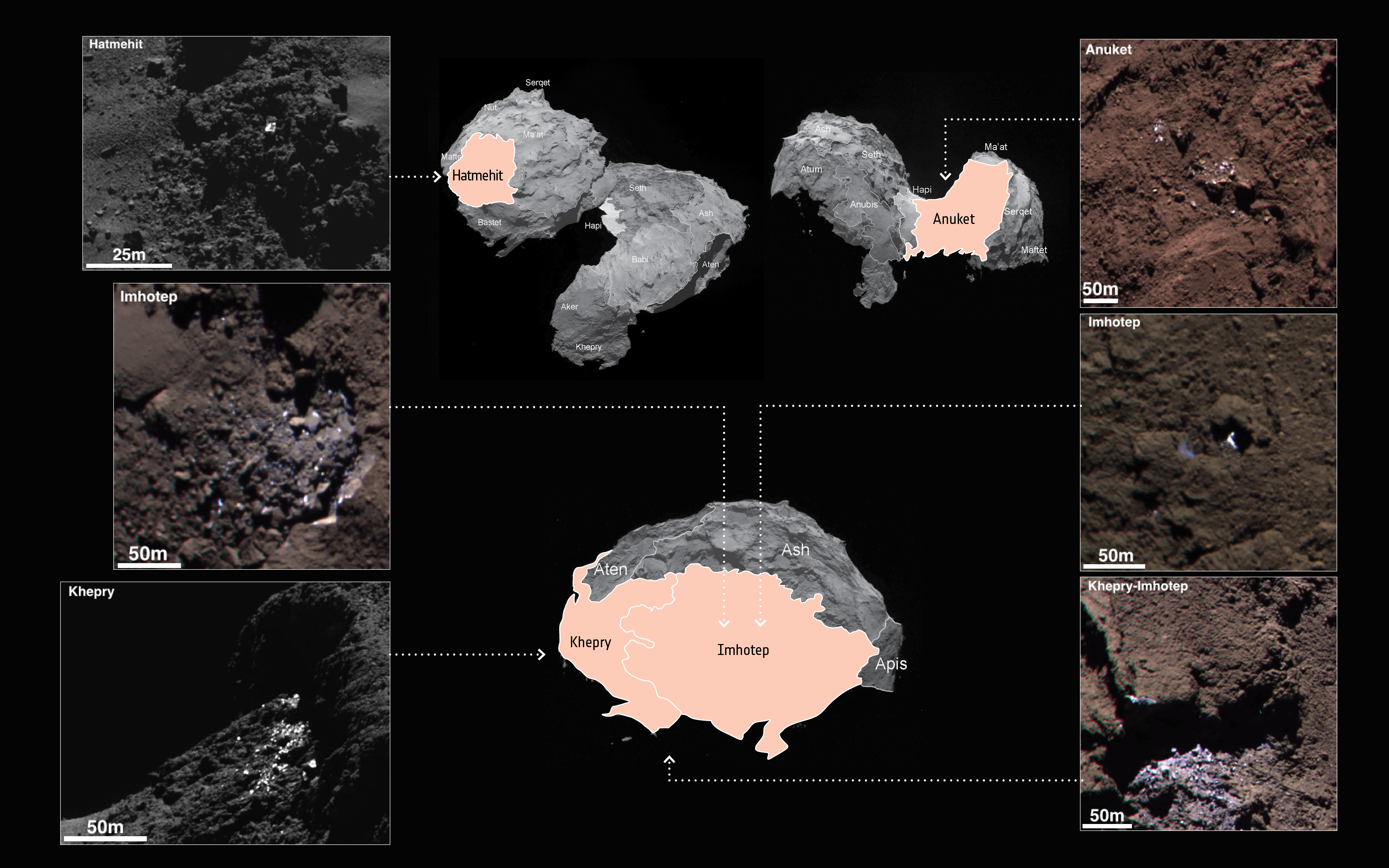 1567216163127-ESA_Rosetta_OSIRIS_67P_bright_features_context.jpg