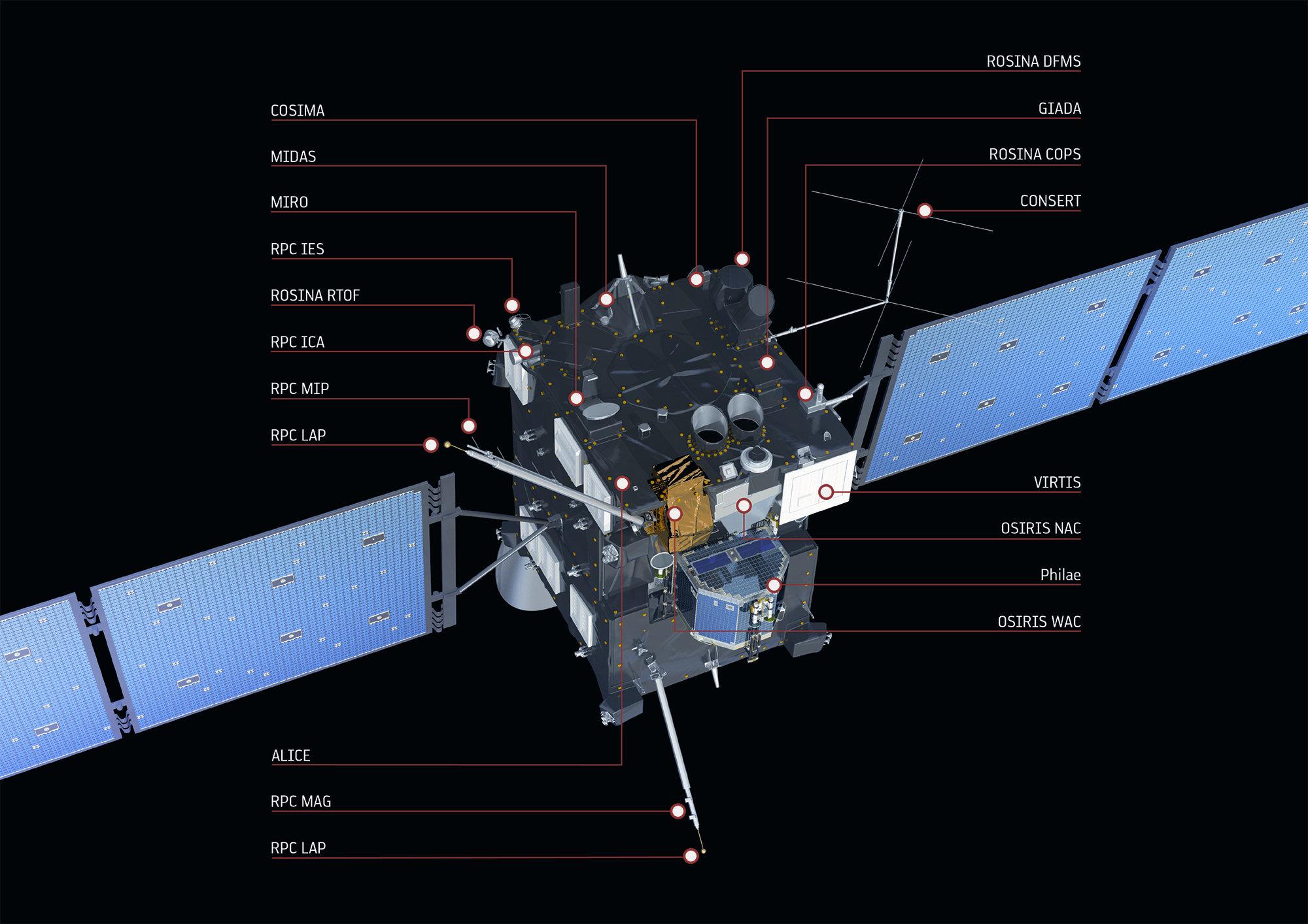 1567216479377-Rosetta_instruments_black_background_2K.jpg