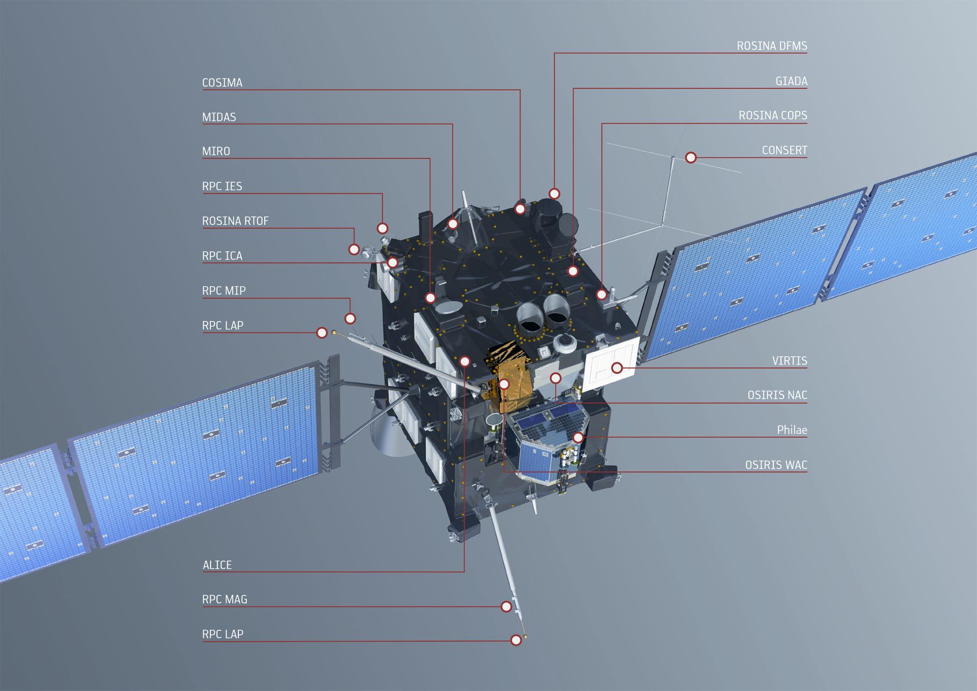 1567216480424-Rosetta_instruments_grey_background_2K.jpg