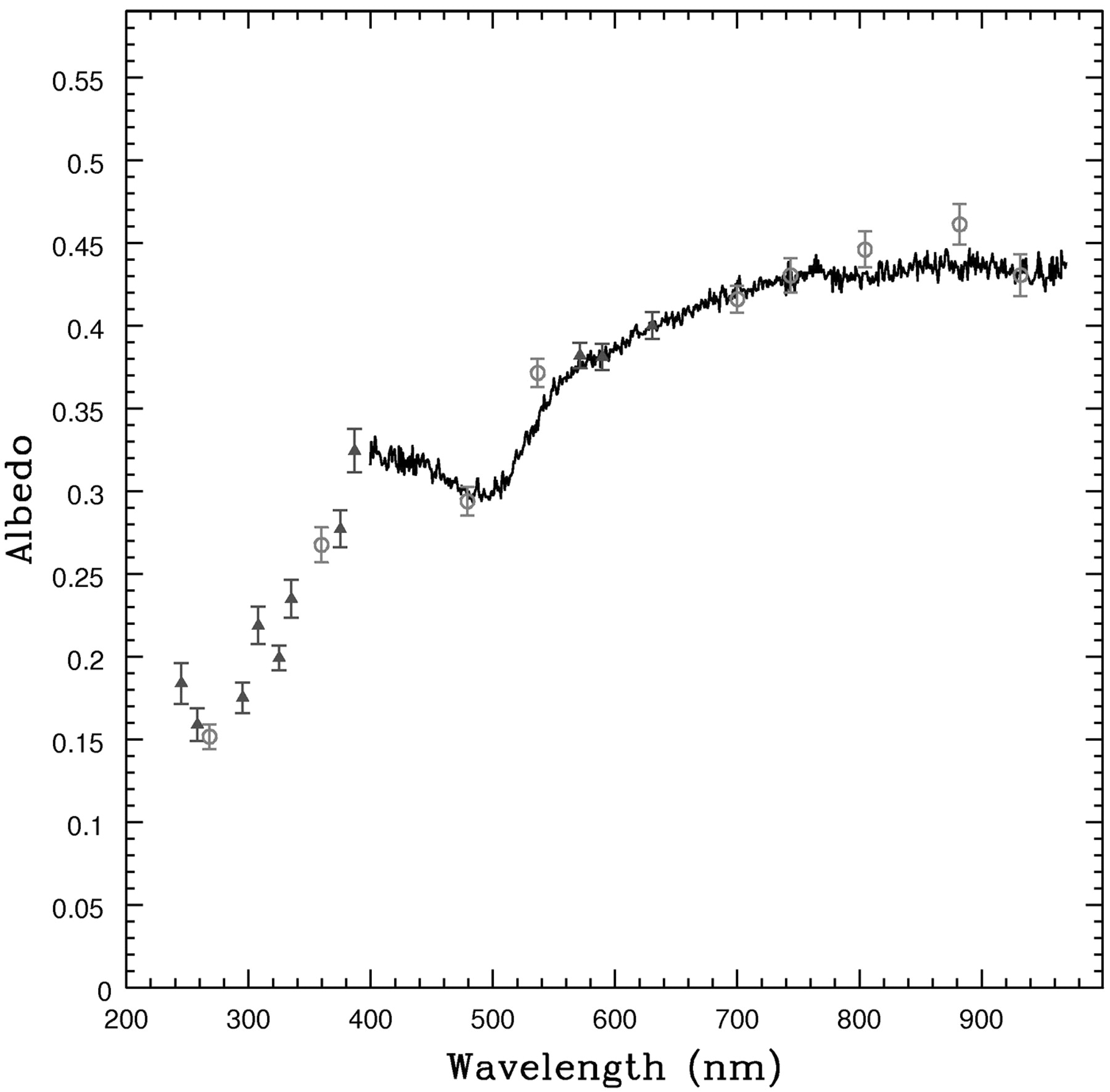 1567218200149-Rosetta_Steins_OSIRIS_20100108b_orig.jpg