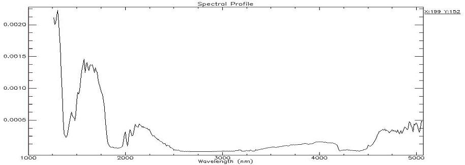 1567218267602-Spectrum-illuminated-regions.jpg