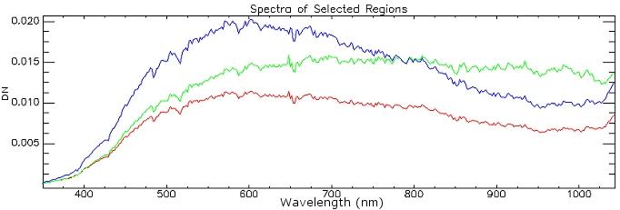 1567218371995-MoonSpectra.jpg