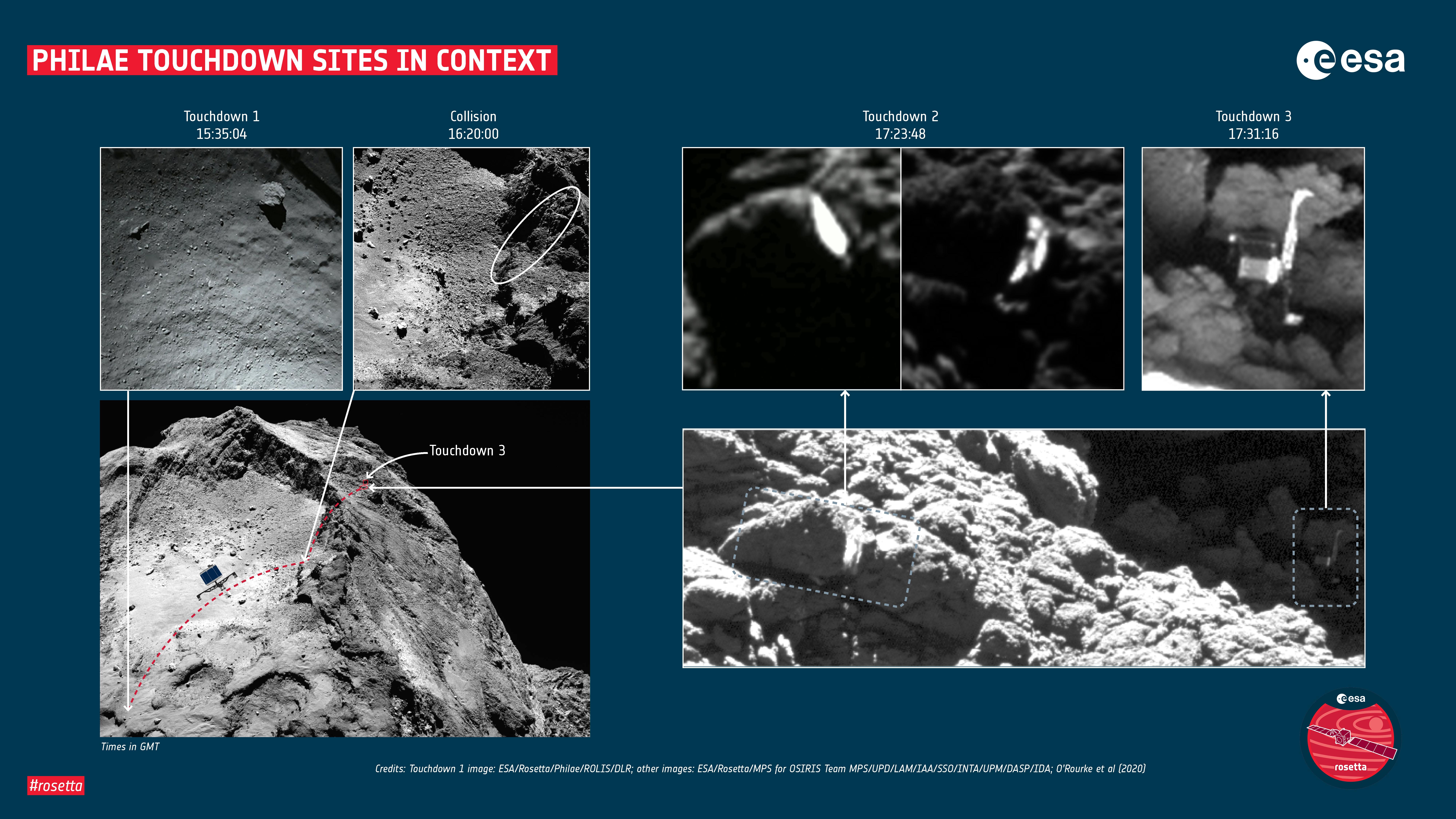 ESA_Rosetta_67P_Philae-touchdown-sites-context.jpg