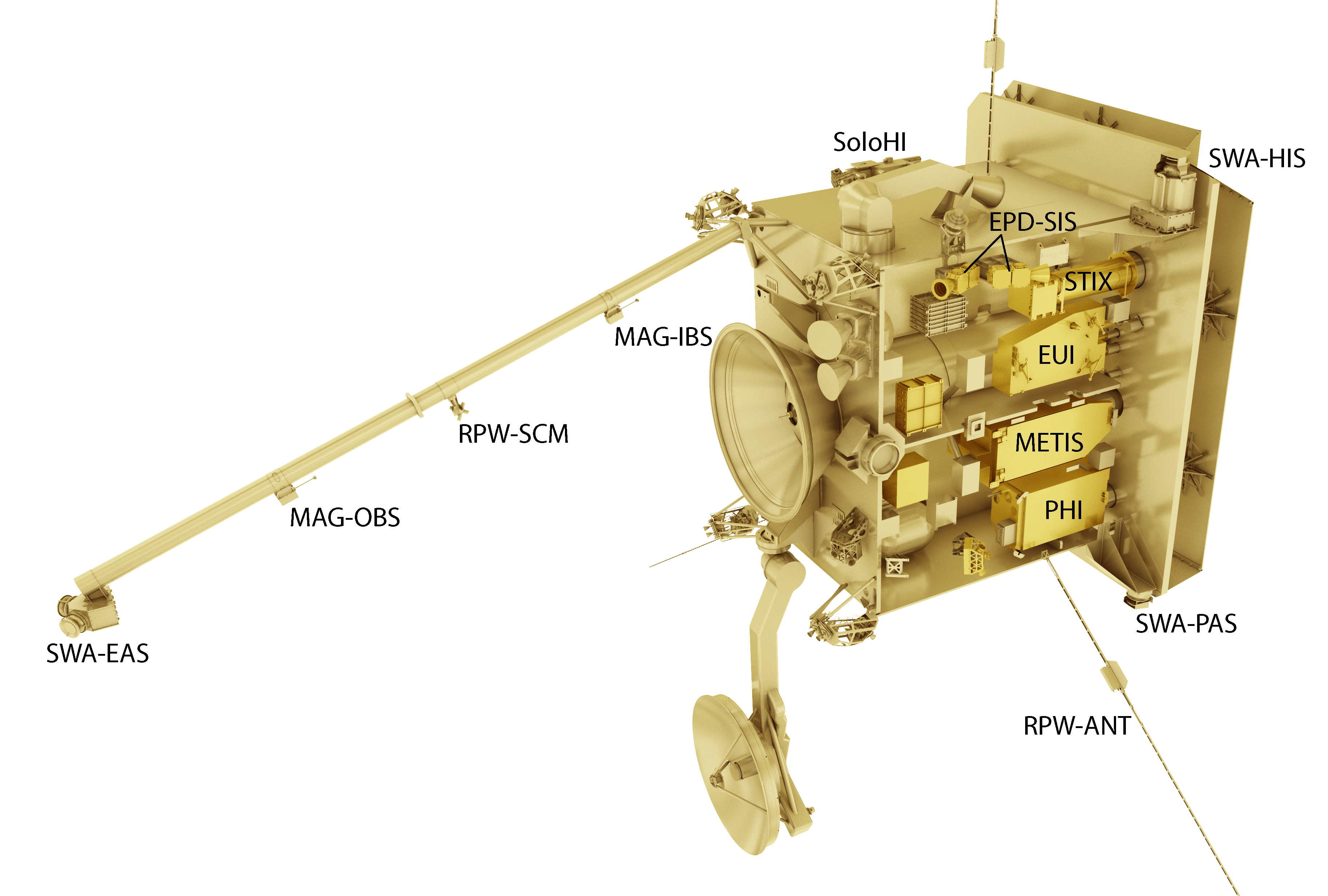 1567217017614-Solar_Orbiter_payload_annotated.jpg