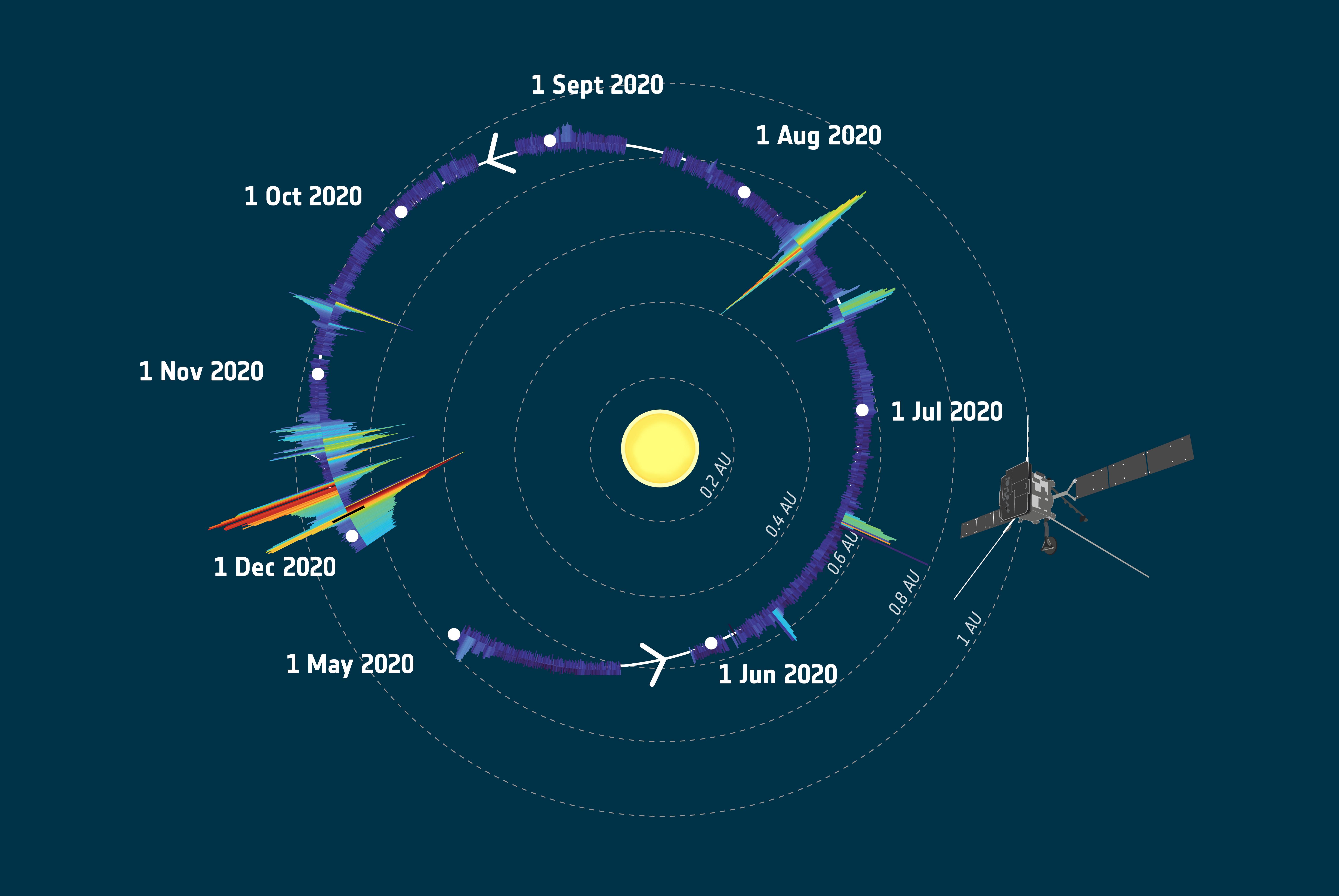 ESA_SolarOrbiter_EPD_2020.jpg