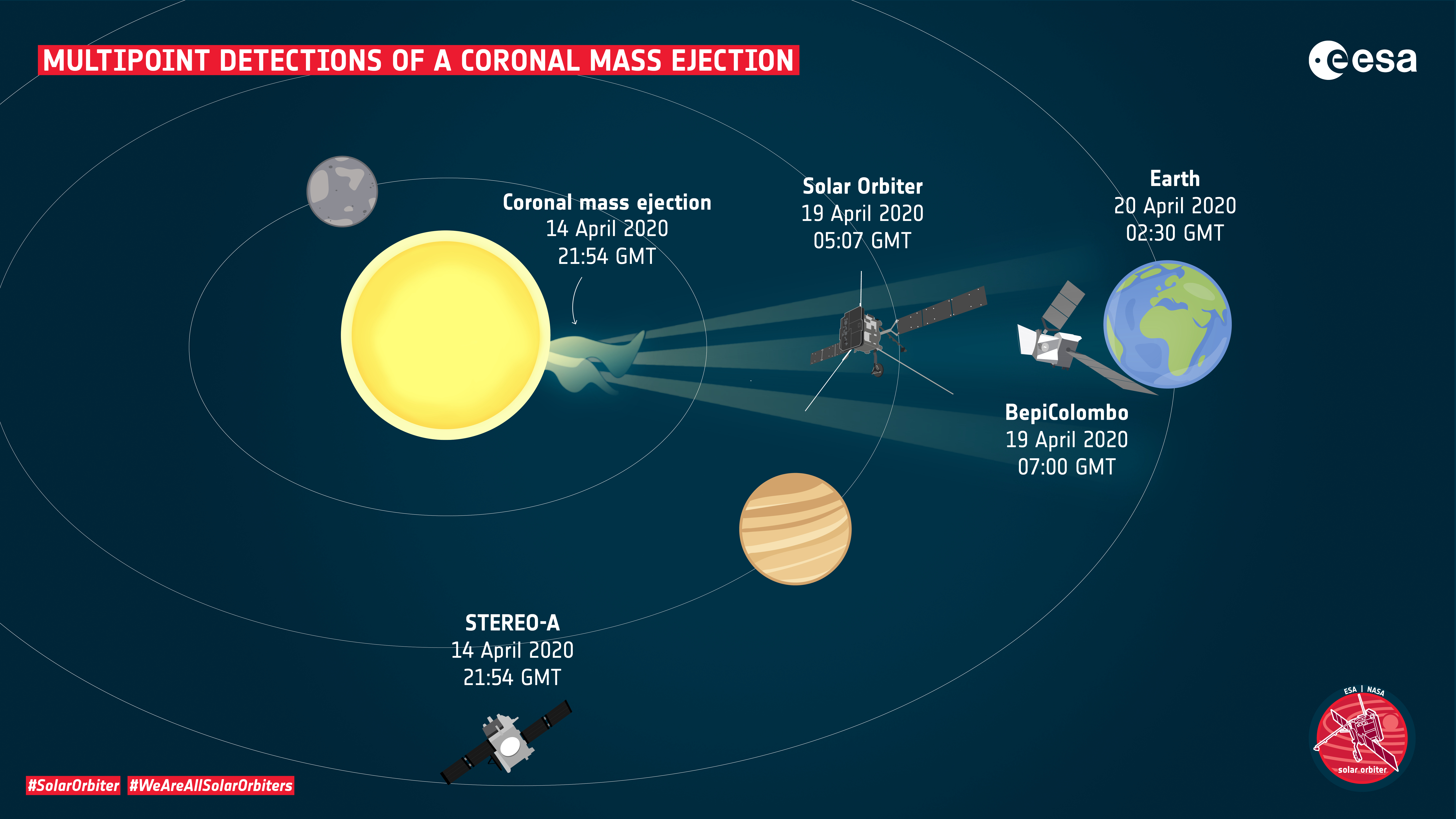 ESA_SolarOrbiter_multipoint_CME.jpg