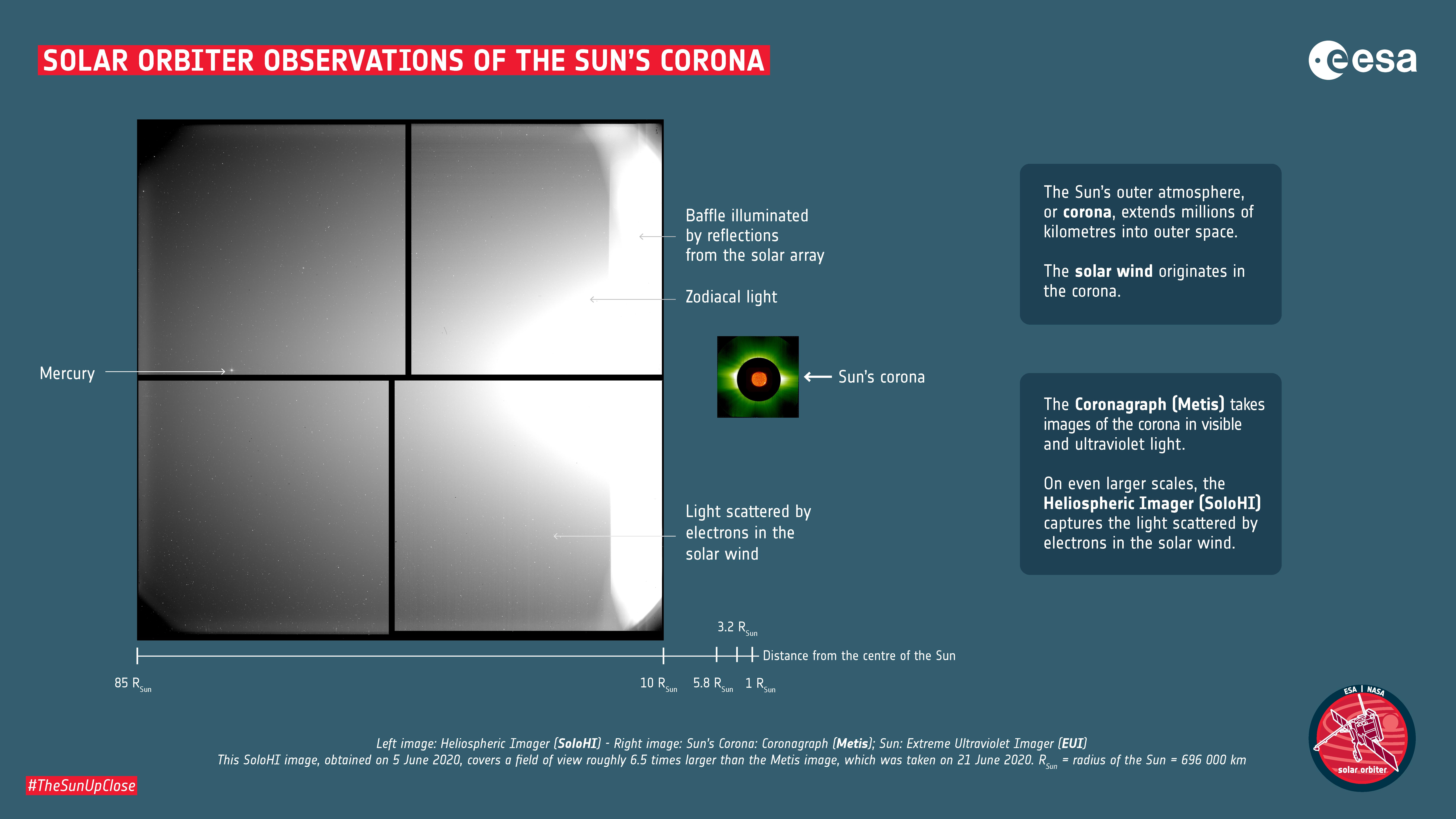 Solar_Orbiter_Infographic_SoloHi_Metis.jpg