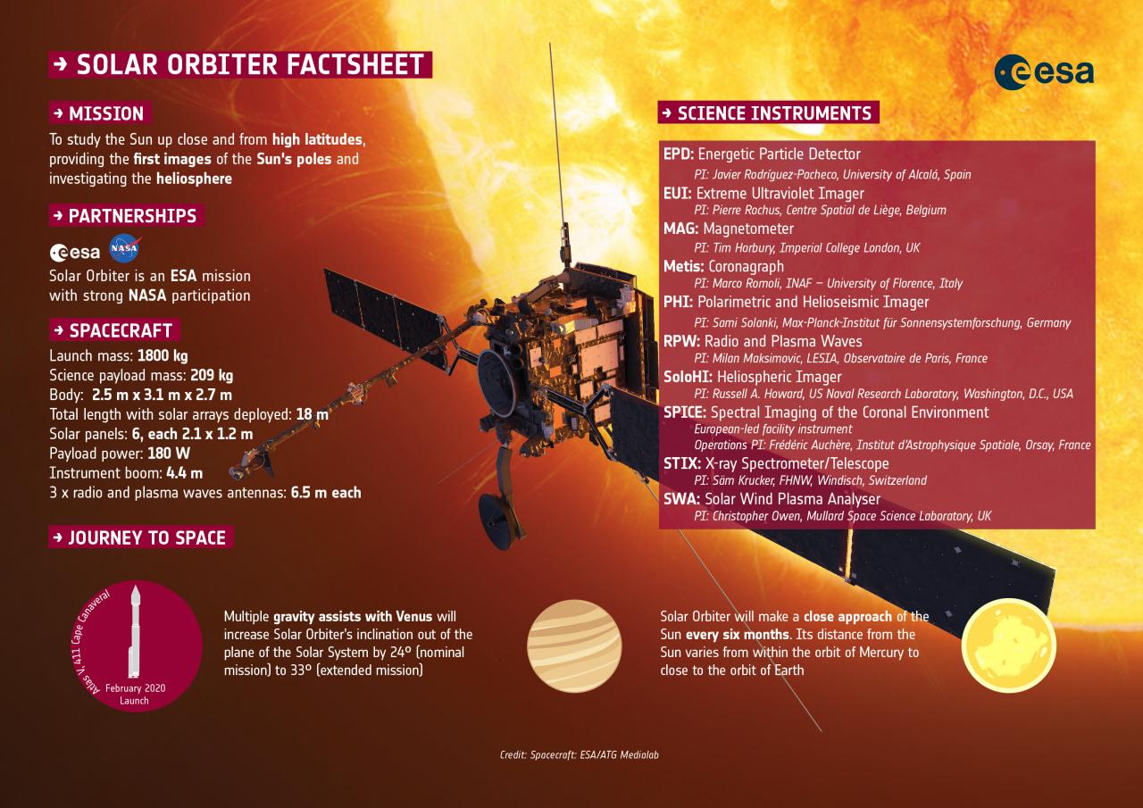 Solar_Orbiter_fact_sheet_side-a_1280.jpg