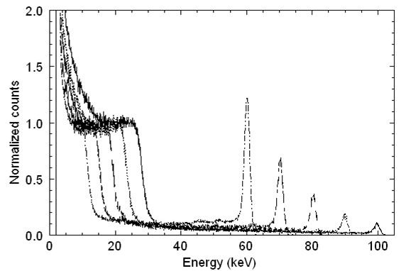 1567217713284-SiC-detector-responses2.jpg