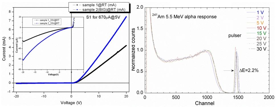 1567218040191-B4C-diode-characteristics.jpg