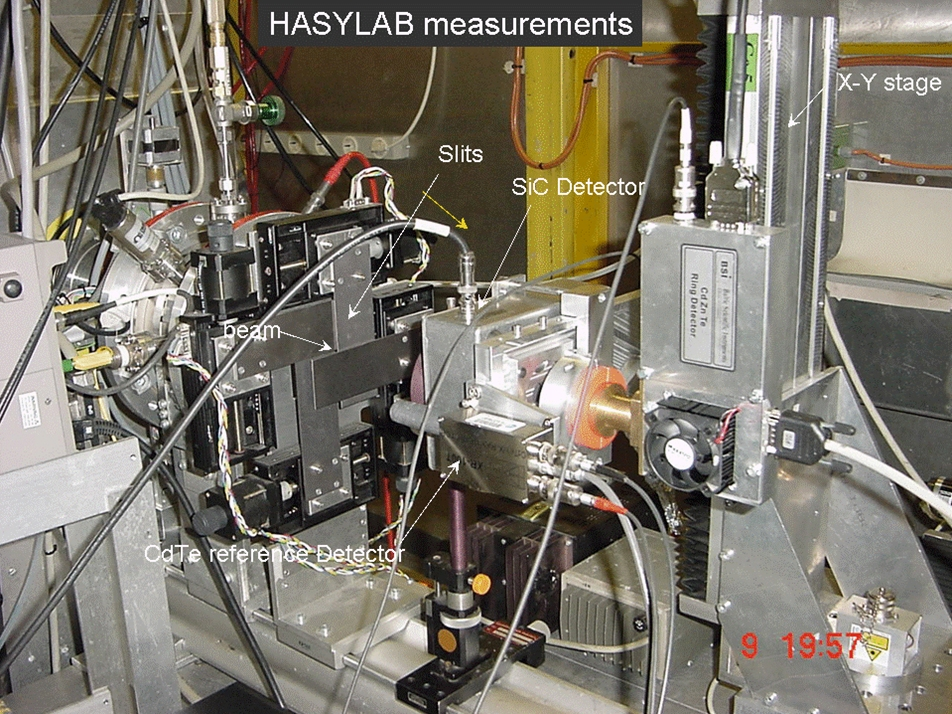 1567218216165-HASYLAB-measurements.jpg