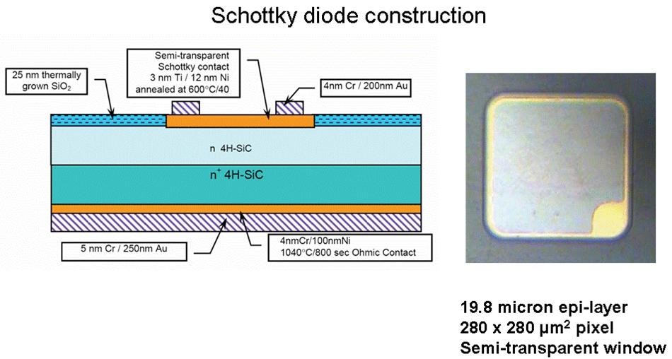 1567218216535-Schottky-diode1.jpg