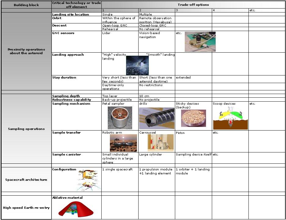1567218584616-NEA-SR_technologies.jpg