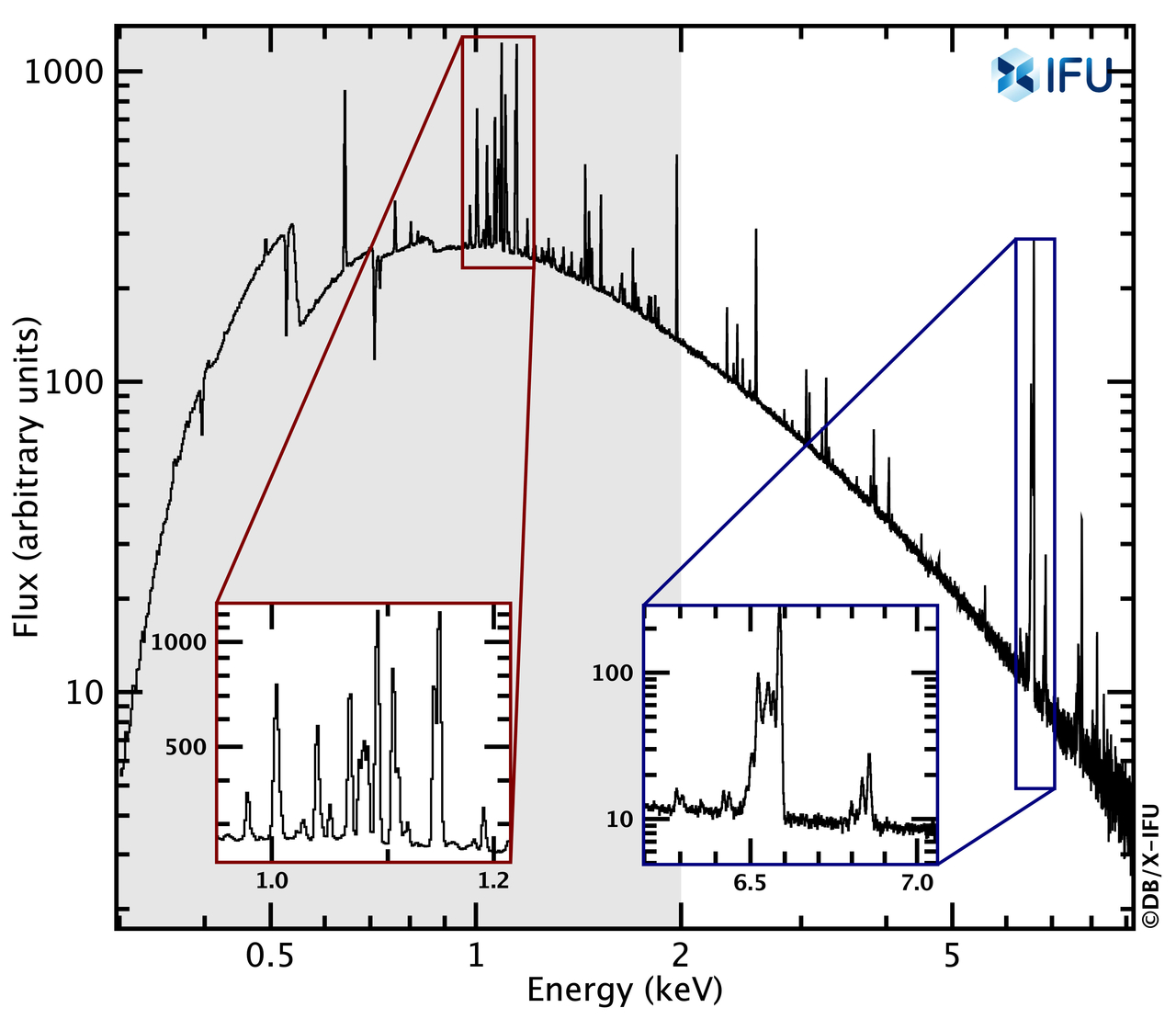 1567214289764-Athena_simulation_Perseus_spectrum_SXS_to_XIFU_1280.jpg