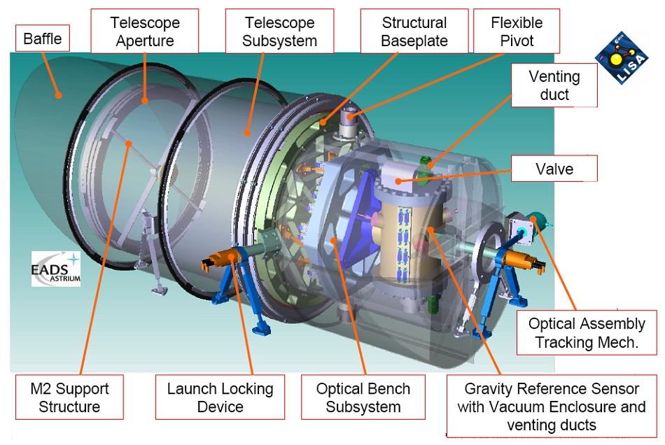 1567217709107-LISA-telescope.jpg