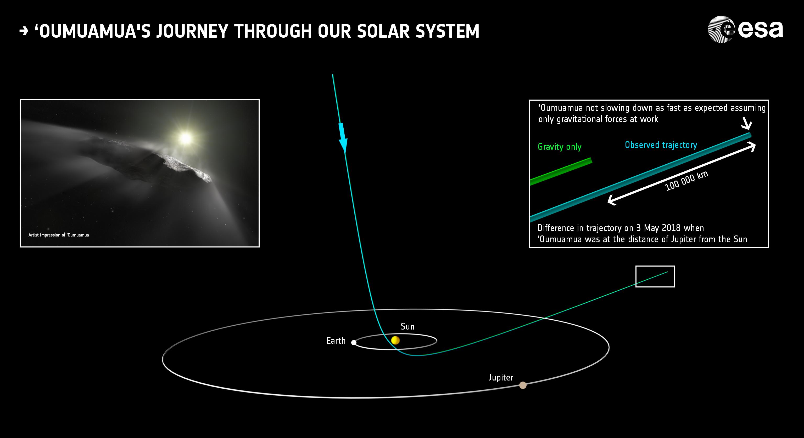 1567213861151-Oumuamua_trajectory_in_Solar_System.jpg